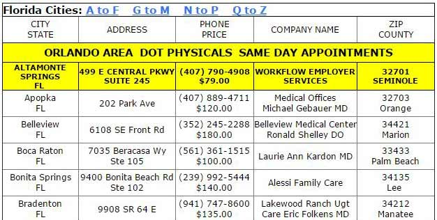 Dot Cdl Physical Exam Location Enhanced Listing  Months