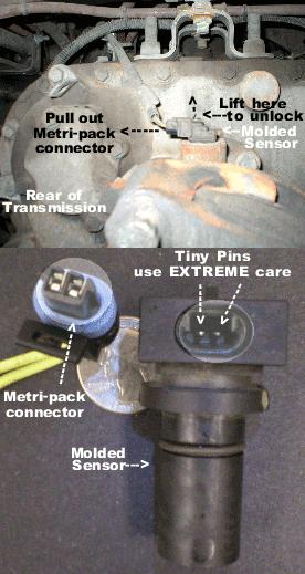 Metripack Speed Sensor Location